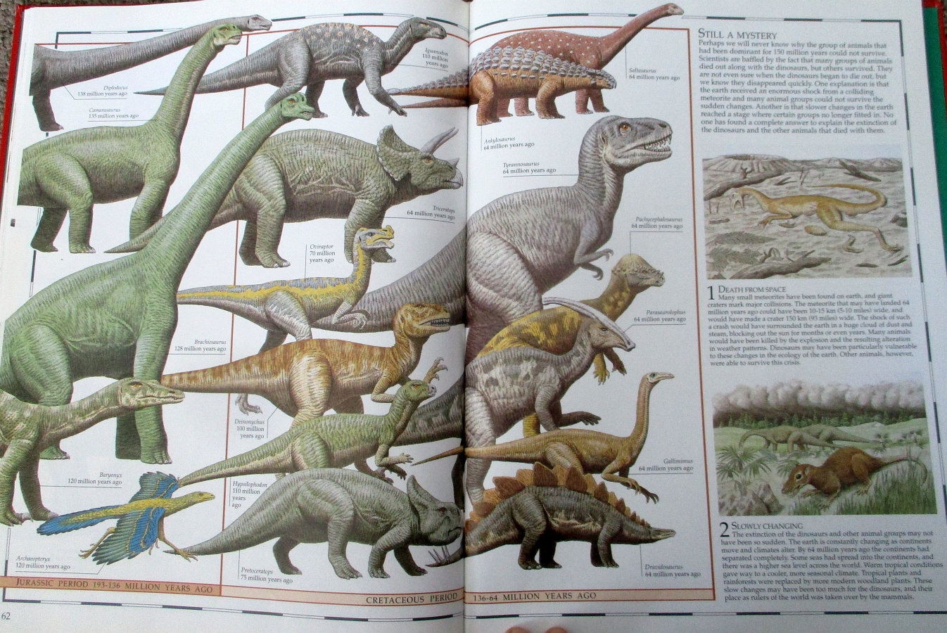 Great Dinosaur Atlas - March to Extinction 2